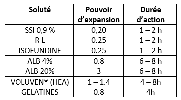 comparatif des colloides